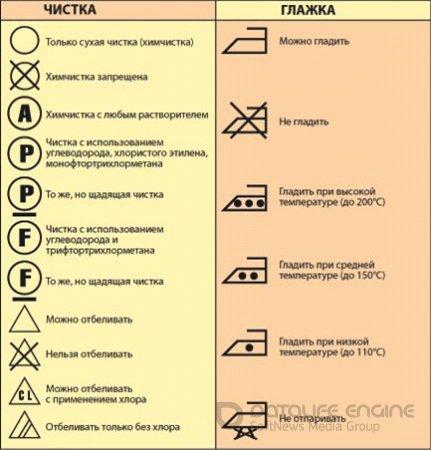 Таблица обозначений ярлыков на одежде